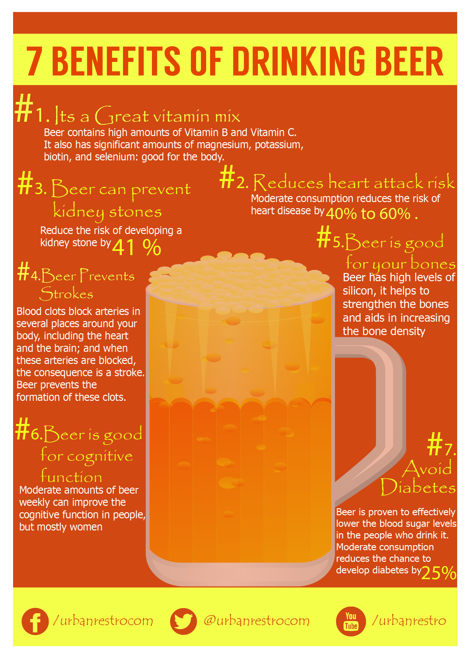Health Benefits of Beer - Health