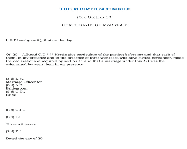 Court Marriage Procedure In India