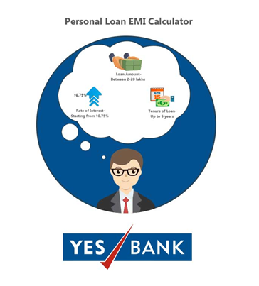 Yes Bank Marriage Loans India